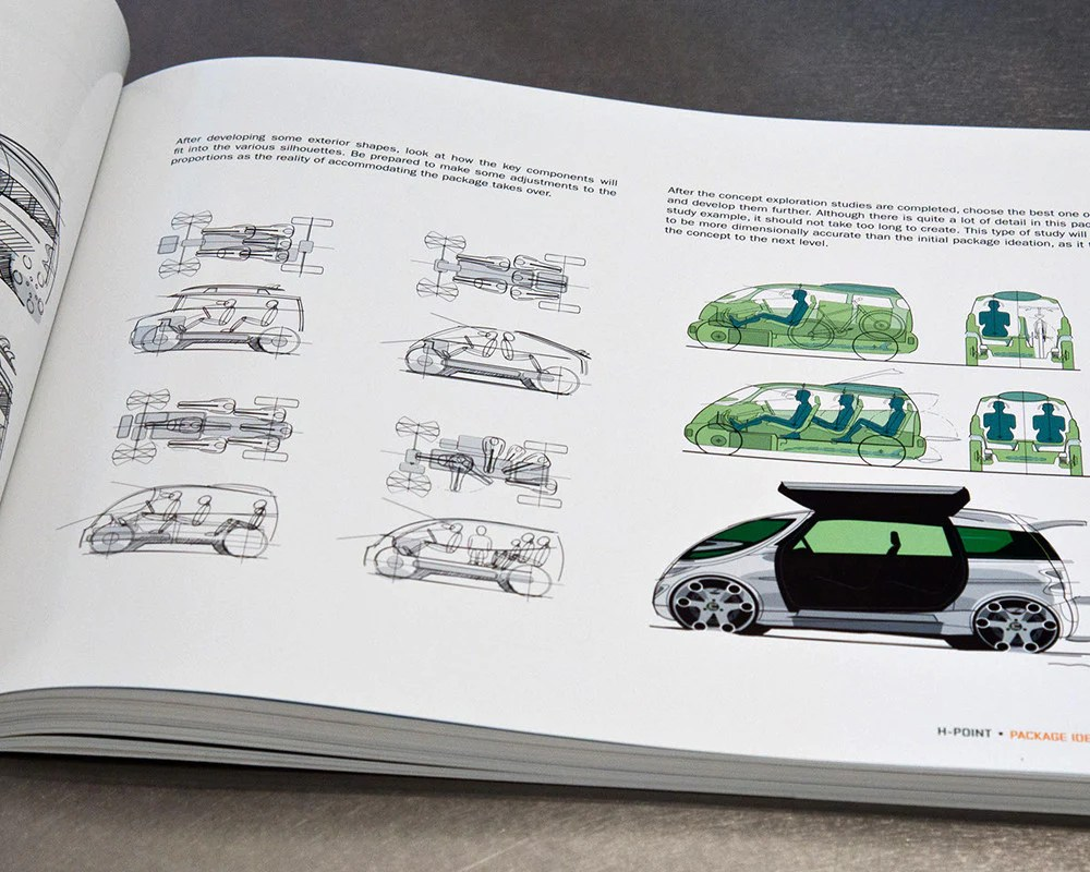 The Curb Shop  HPointThe Fundamentals of Car Design