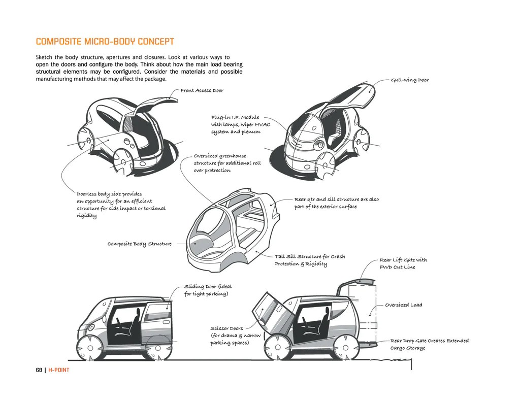 h point the fundamentals of car design packaging [ 1024 x 790 Pixel ]