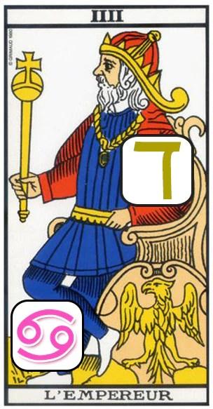 l empereur et les autres lames du tarot