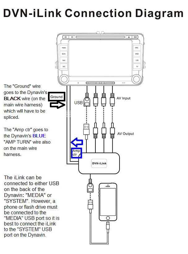 Bmw E46 Bluetooth Wiring Diagram