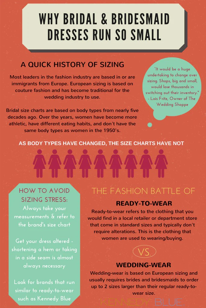 Infographic why wedding dress sizes run so small also the truth behind  kennedy blue rh kennedyblue