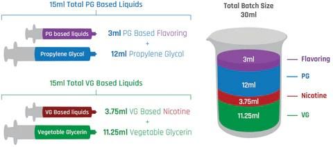 Recap with nicotine also adding to your eliquid  liquid barn rh liquidbarn