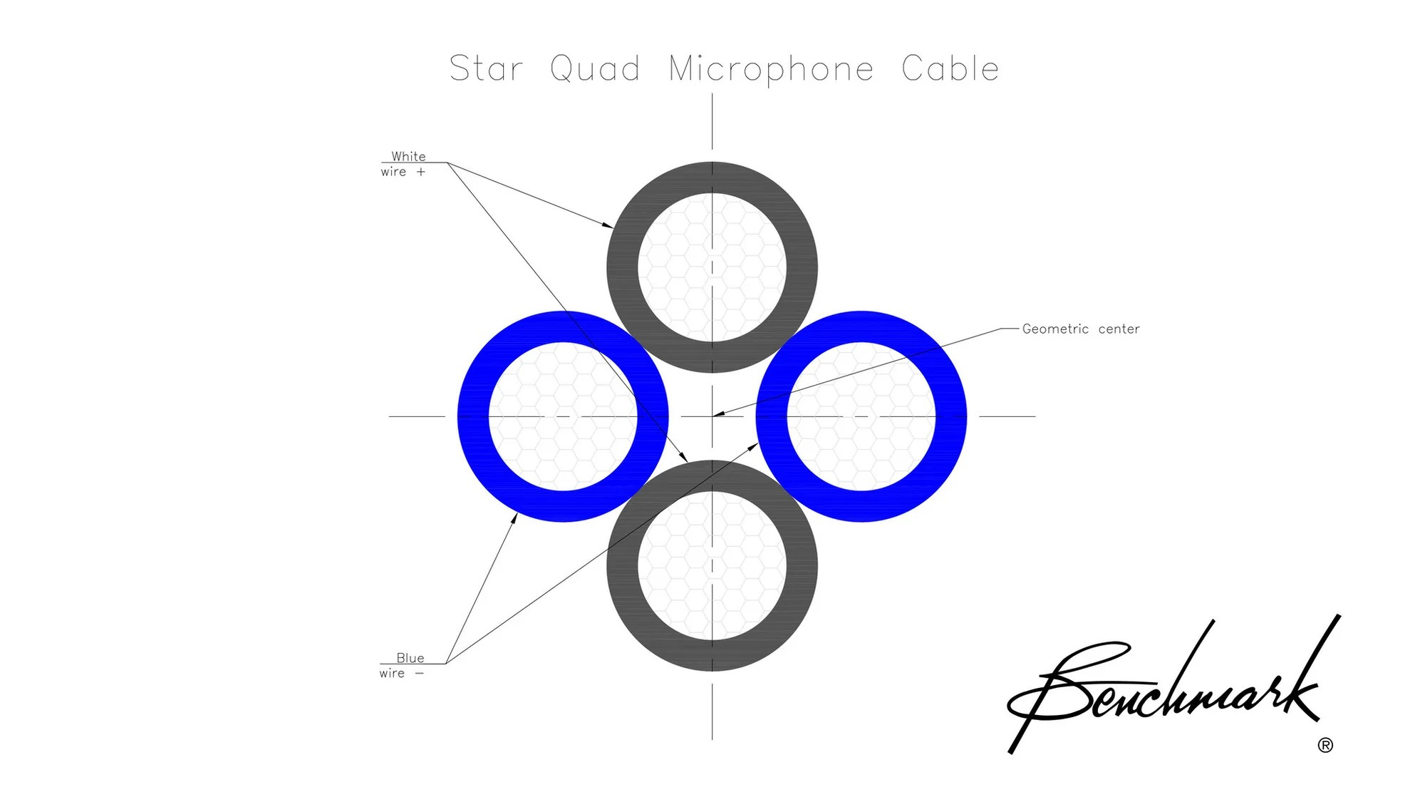 small resolution of benchmark studio stage starquad xlr cable for analog audio