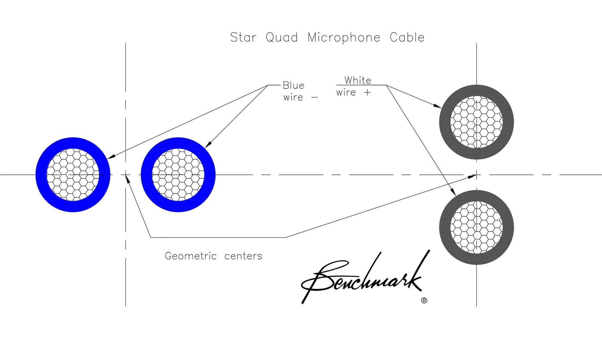 medium resolution of benchmark studio stage starquad xlr cable for analog audio