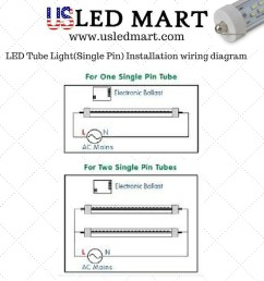 led tube wiring diagram images [ 1024 x 1024 Pixel ]