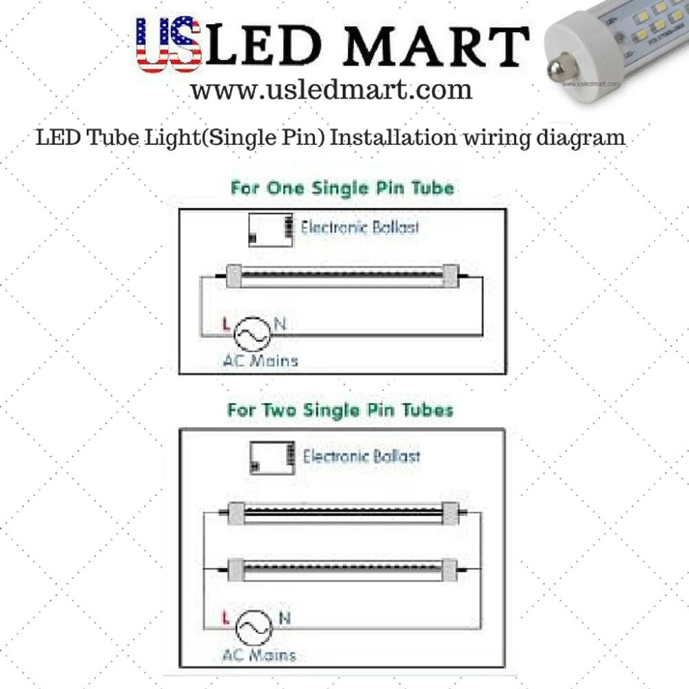 medium resolution of led tube wiring diagram images