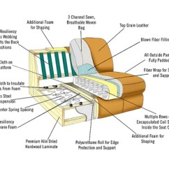 Chestnut Colored Leather Sofa Designs India Duplin   – Adams Furniture