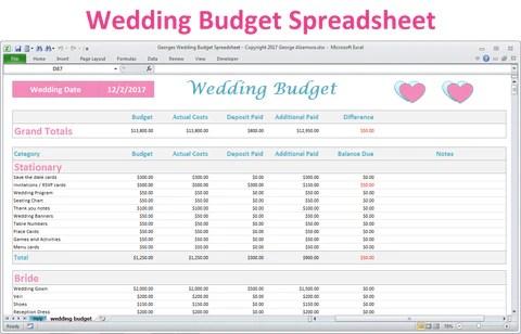 Excel Wedding Budget Spreadsheet – BuyExcelTemplates.com