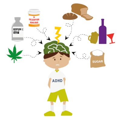 Image result for psychotropic substances