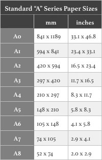 In order to illustrate the above and highlight advantages terms of scaling offered by  series paper sizes chart below shows how each also watercolour size guide  brown tree art rh browntreeart