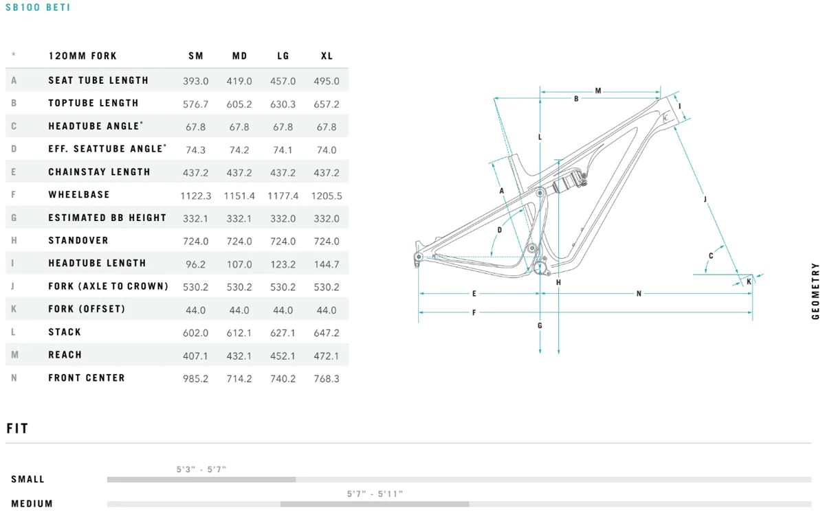 medium resolution of 2019 yeti sb100 beti geometry