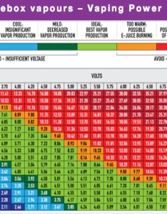 Vape power chart also people davidjoel rh