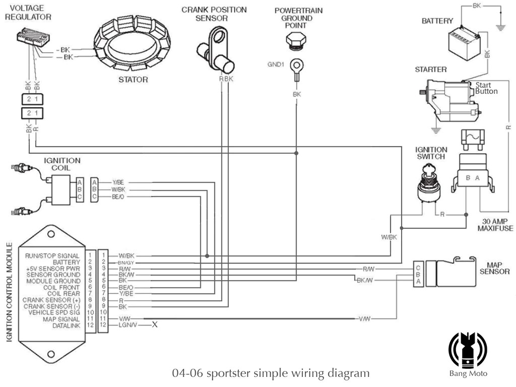 medium resolution of 04 06 sportster simplified wiring diagram bang moto 2006 harley sportster 883 wiring diagram 2006 sportster wiring diagram