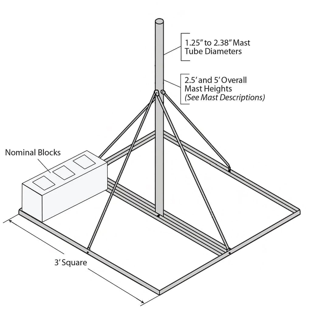 Rohn non pe rating flat roof mounts sc 1 st repeaterstore