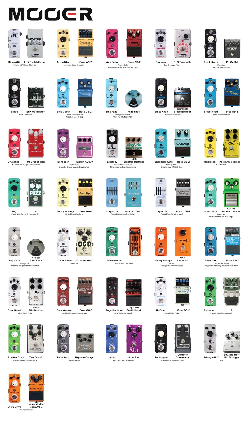hight resolution of some of them can be relatively expensive which means there s a big market for guitar pedal