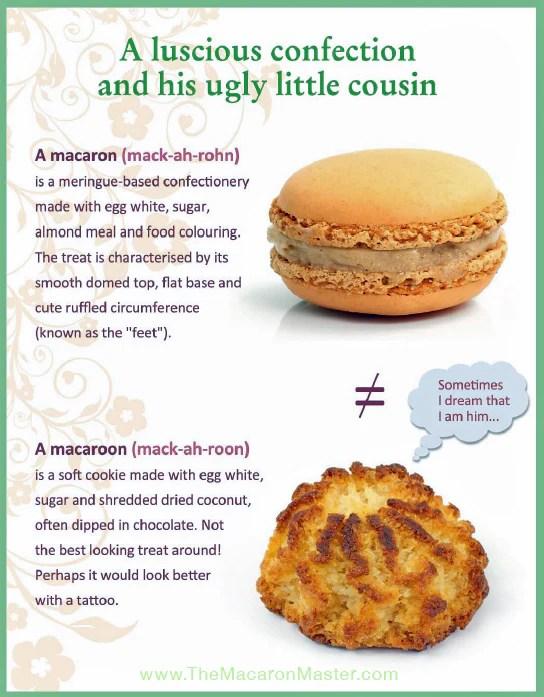 How To Say Macaron : macaron, Macaron, Macaroon, What's, Anyway?