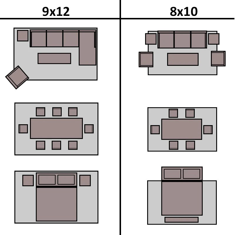 Rug Sizes  Rug Size Guide  NW Rugs  Furniture