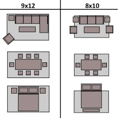 Living Room Rug Size Guide Furniture Manufacturers Sizes Nw Rugs We Provide The Of Shown And A Description Below Image