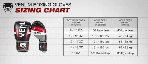 Sizing chart also venum absolute gloves black white nappa leather  fightshop rh