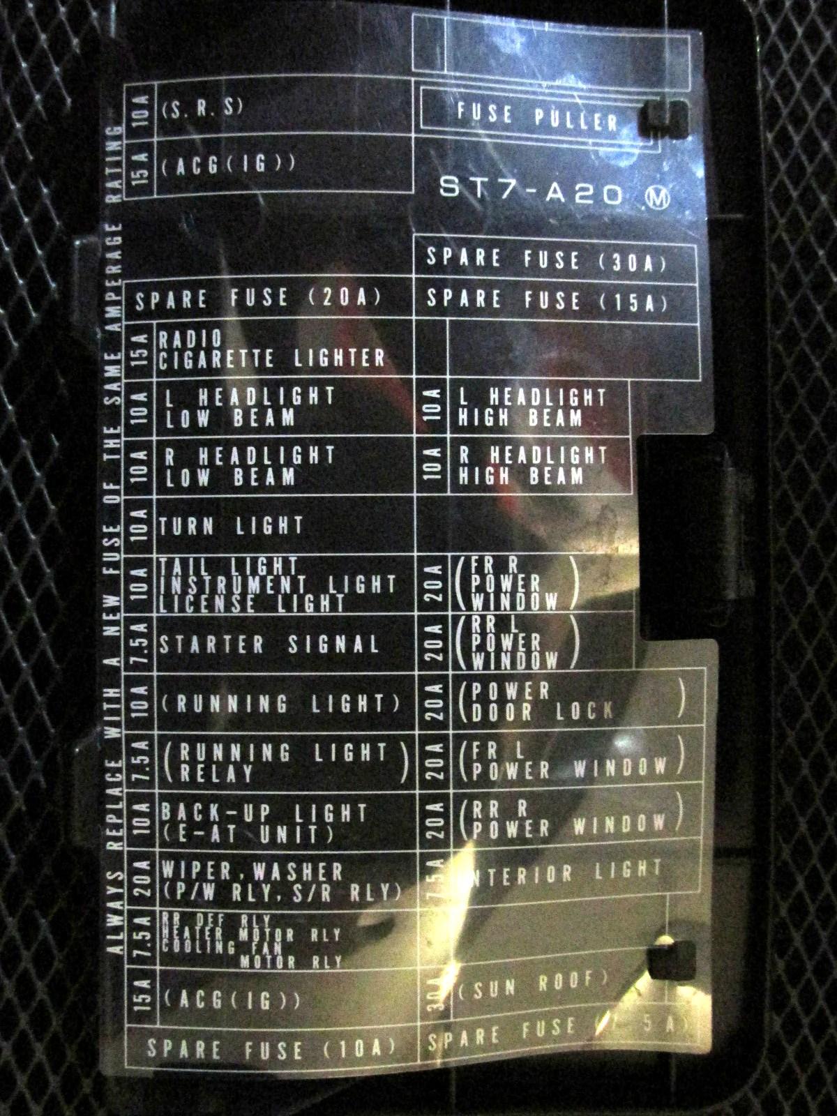 Fuse Box 1994 Acura Integra John Deere 210 Wiring Harness For Wiring Diagram Schematics