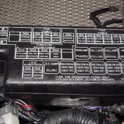 1995 Mitsubishi Eclipse Gst Wiring Diagram 2000 Isuzu Trooper Stereo Horn Best Library Fuse Data Rh 19 17 7 Reisen Fuer Meister De