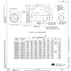1923 Ford Model T Wiring Diagram Explain Schematic And Diagrams Bucket Seats