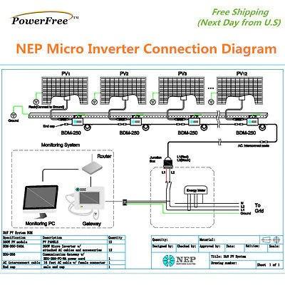Solar Microinverter 260w AC Panel 240vac As Enphase M215 Micro