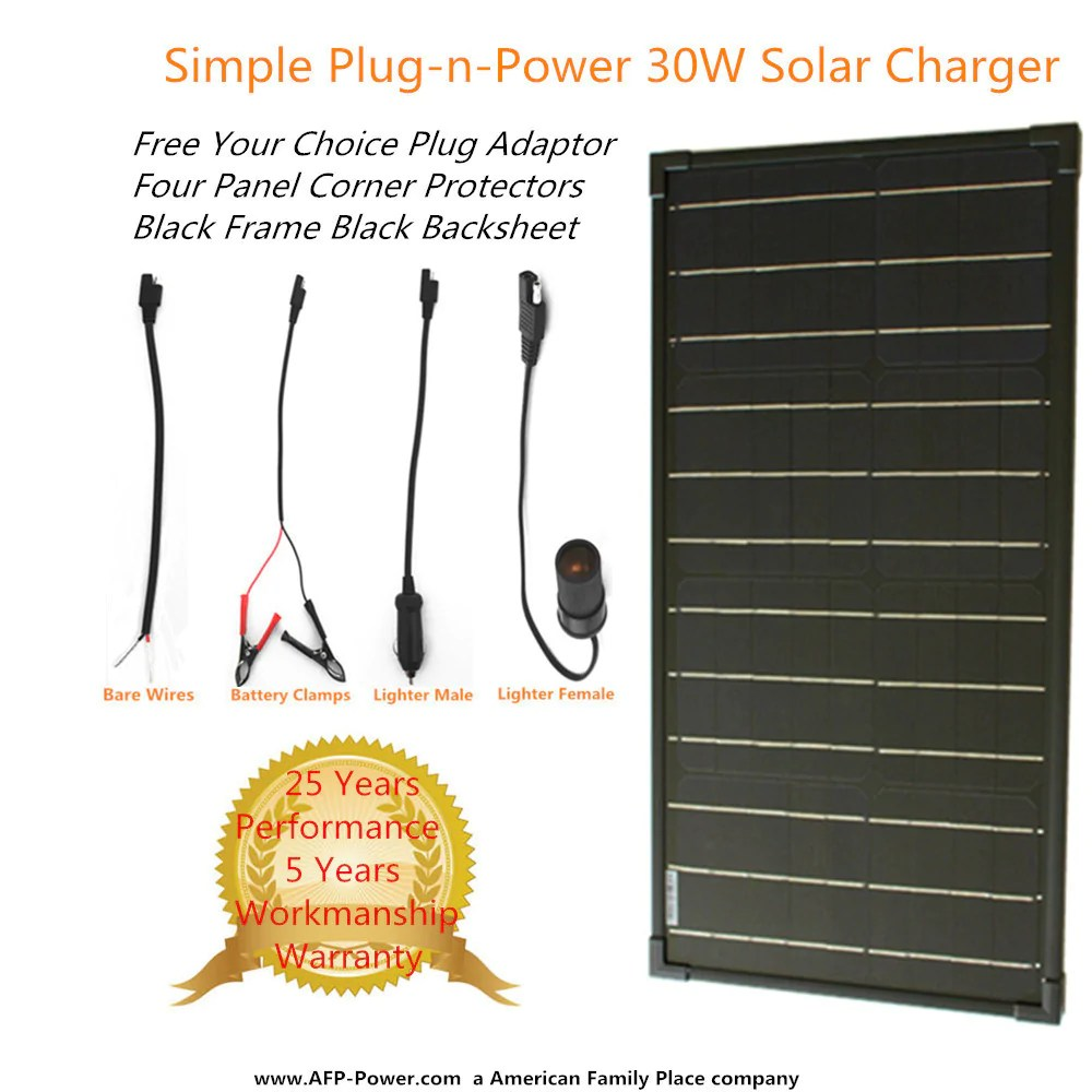 Wiring Solar Panel Into Home Together With Solar Panel Battery Charger