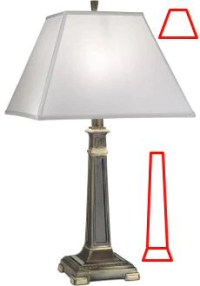 Lamp Shades: The Ultimate Buyer's Guide - LampsUSA