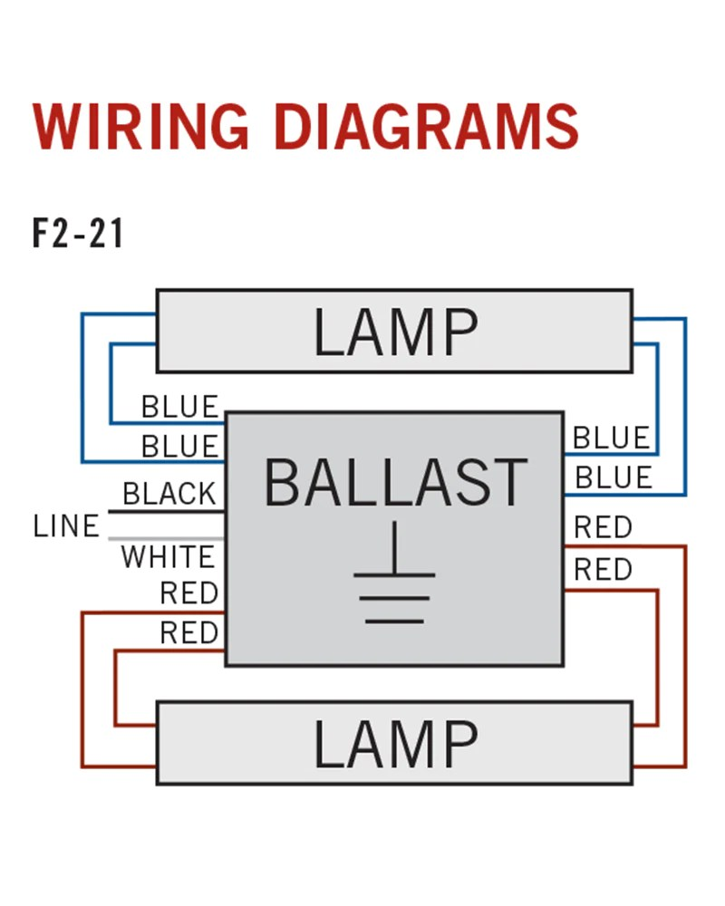 medium resolution of keystone 2 lamp t8 or t12 rapid start electronic ballast kteb 220 1