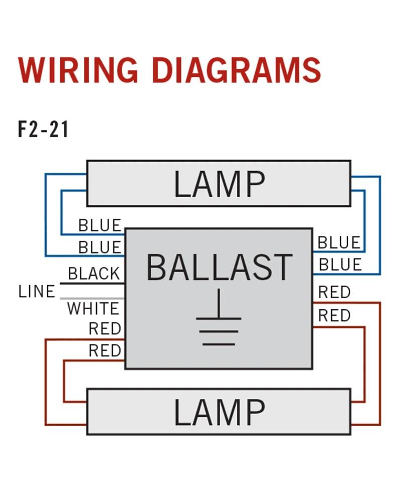 small resolution of keystone 2 lamp t8 or t12 rapid start electronic ballast kteb 220 1