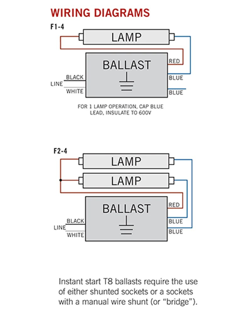 medium resolution of  switch schematic fluorescent starter electronic ballast keystone 1 or 2 lamp t8 model kteb 232ris 1 tp