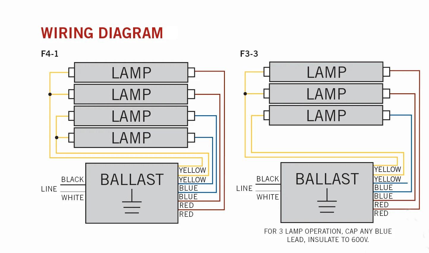 hight resolution of  electronic ballast keystone 3 or 4 lamp t8 model kteb 432 uv is hid wiring 277 volt wiring diagram