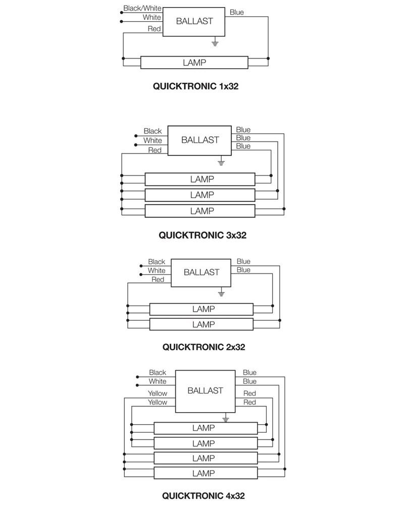 hight resolution of osram sylvania 1 or 2 lamp electronic ballast model qhe 2x32t8 unv ish ht