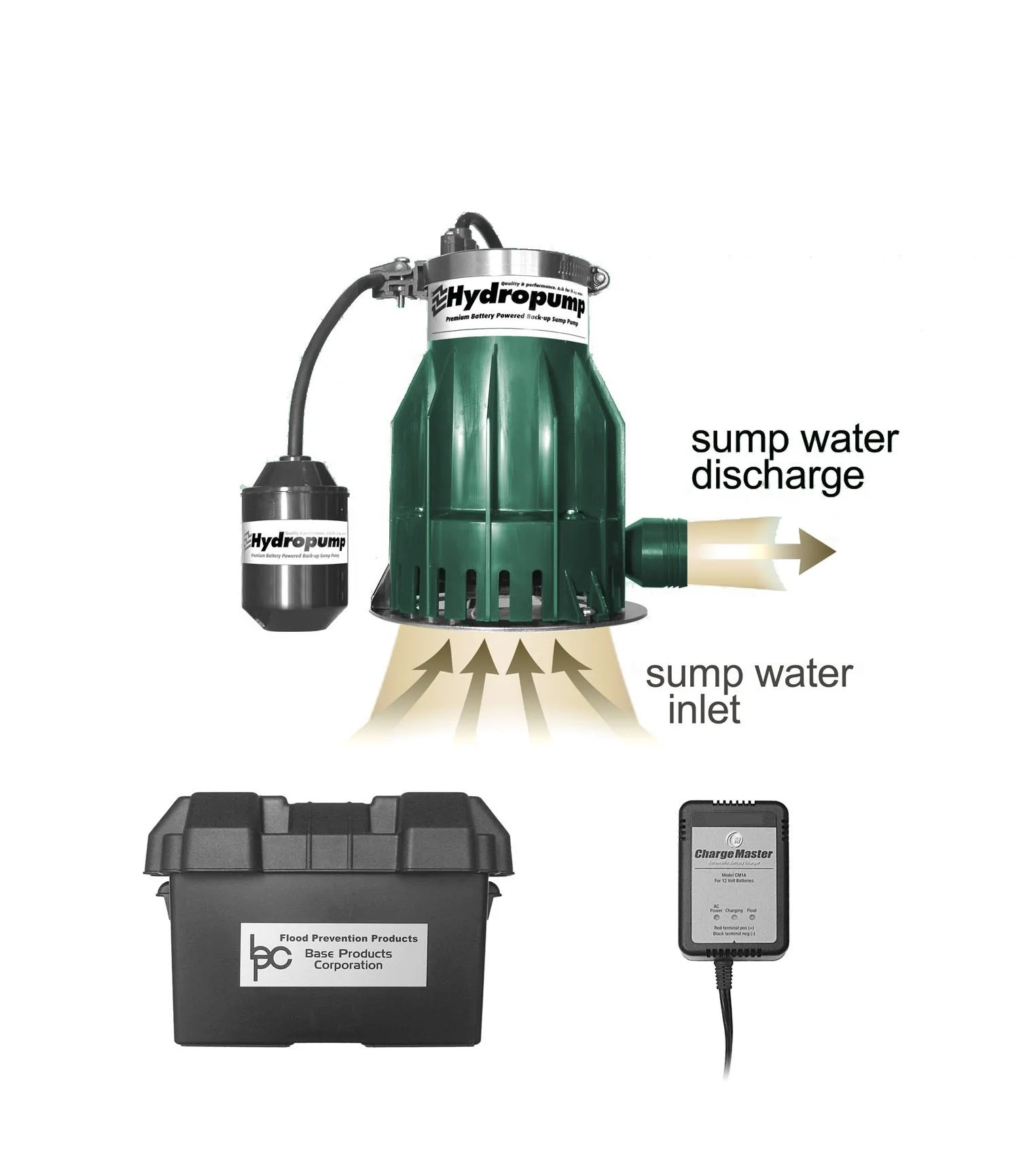 small resolution of product image hydropump dh1800 sump pump with battery backup sump pump with battery backup sump pump with battery backup