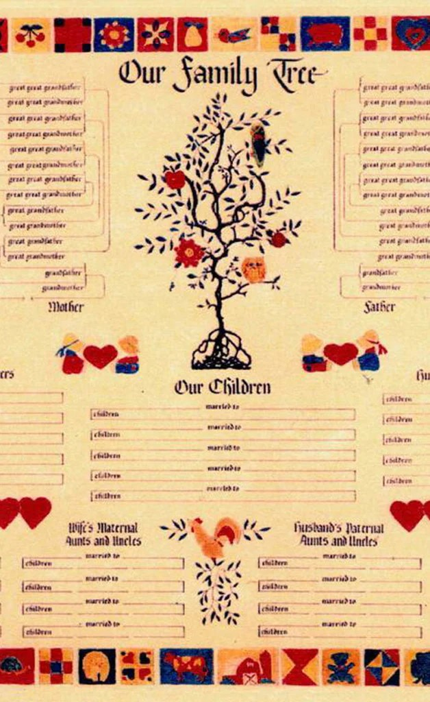 Americanancestors would like to hear from you also generation family tree chart american country design rh shopericanancestors
