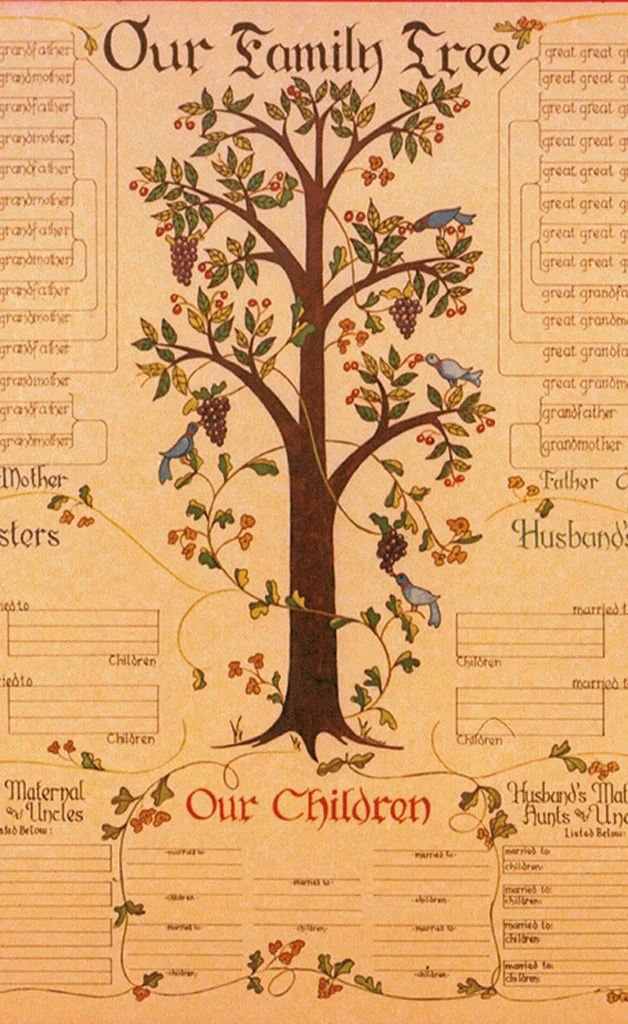 7 generation family tree