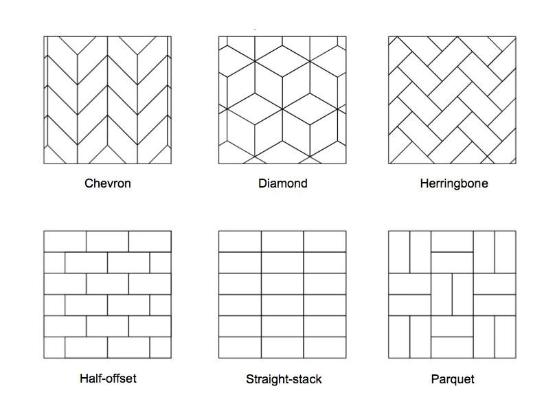 tile shapes patterns