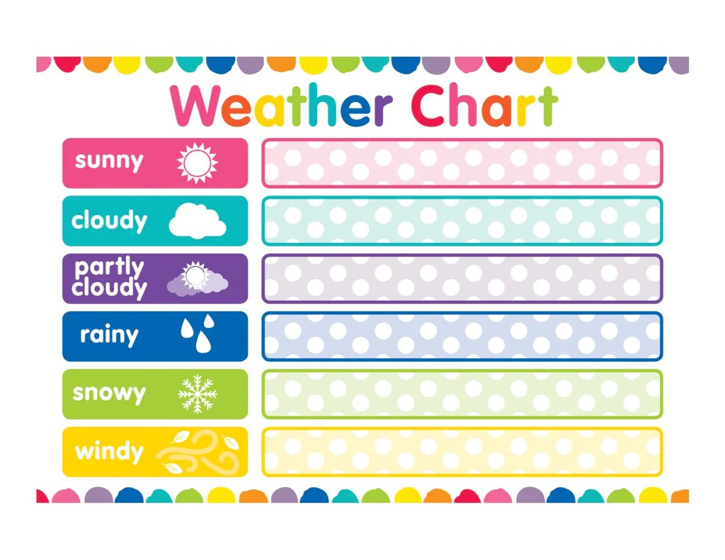 also just teach weather chart schoolgirl style rh styleshopify