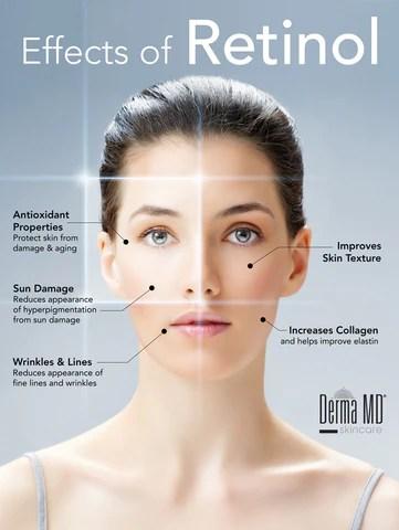 Derma MD Blog | Expert Skincare Tips & Tricks | Derma MD