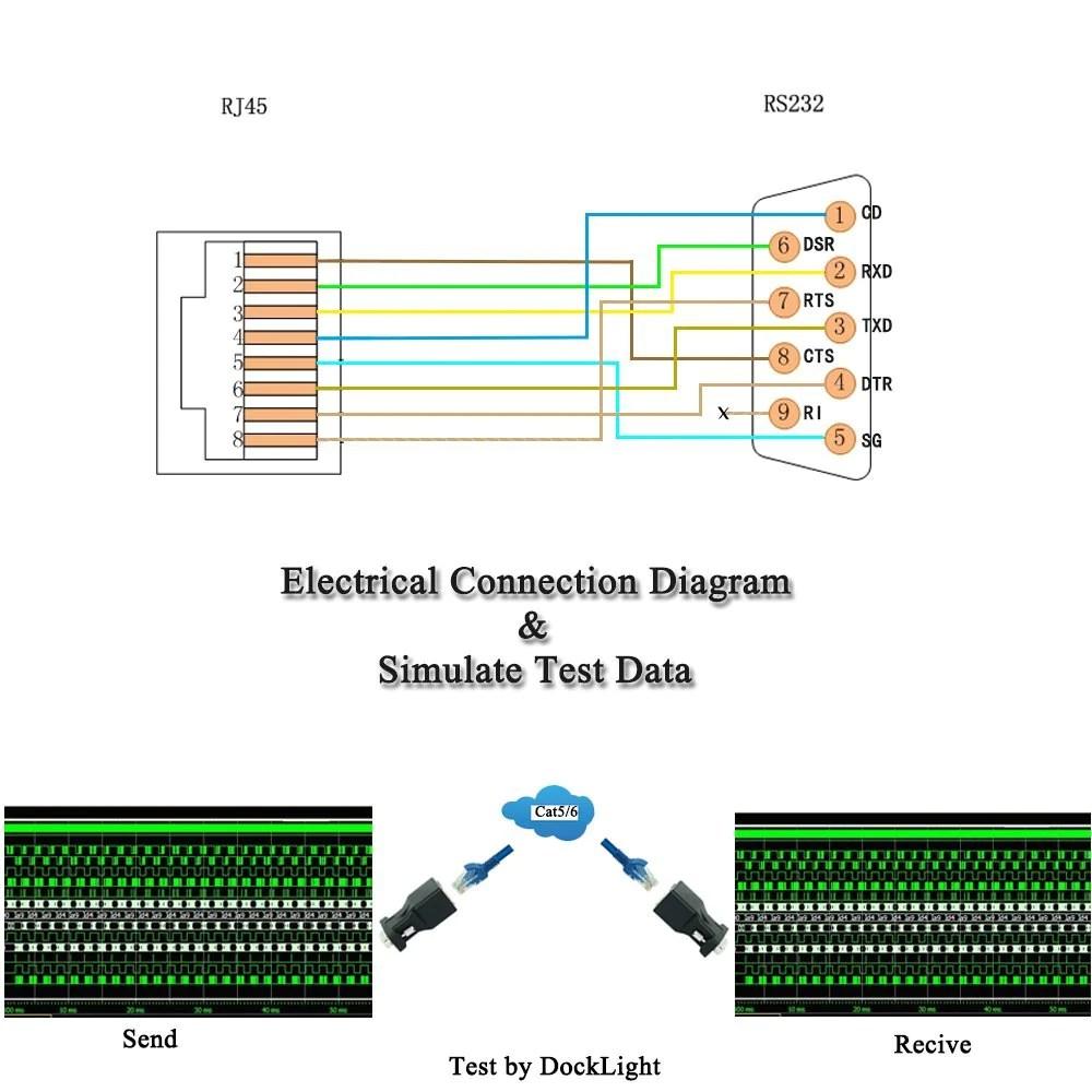 9 Pin Rs 485 Wiring Diagram