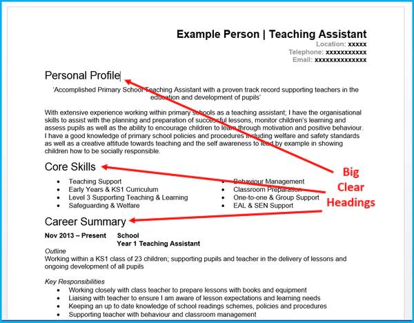 CV section formatting