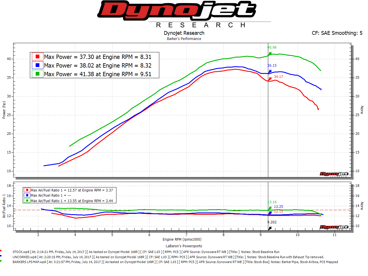 yamaha yfz 450r full single exhaust system for efi models barker s on yfz 450 oil bill balance yfz wiring diagram on  [ 1280 x 960 Pixel ]