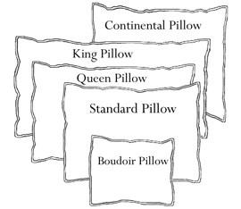 Common Pillow Size Diagram  FLandBcom