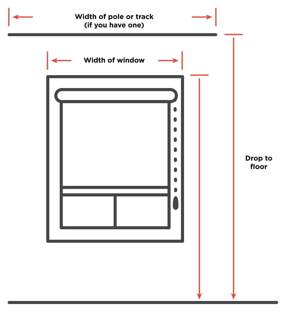 how to measure the curtain exchange