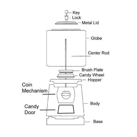 Parts Diagram for LYPC Pro Line Gumball & Candy Machine