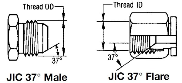 Jic fittings size chart also topline machinery rh toplinemachinery