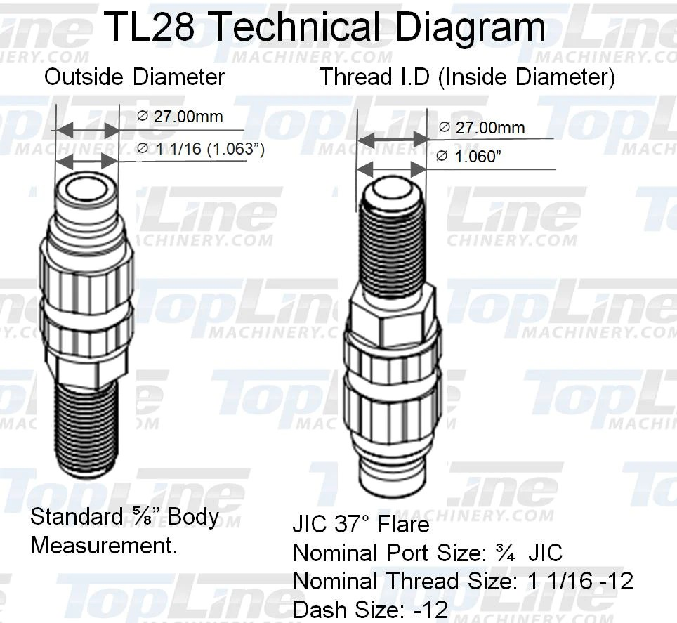tl28 12 jic thread flat face high flow quick connect hydraulic coupler bulkhead 5 8 body size for bobcat skid steer loaders [ 964 x 887 Pixel ]