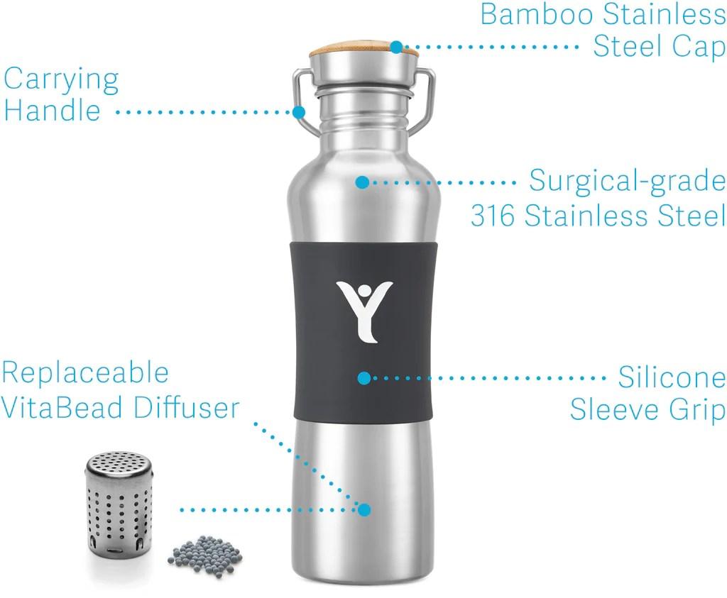 Dyln bottle features also stainless steel water best alkaline rh