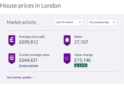 2016-March-property-price-in-london